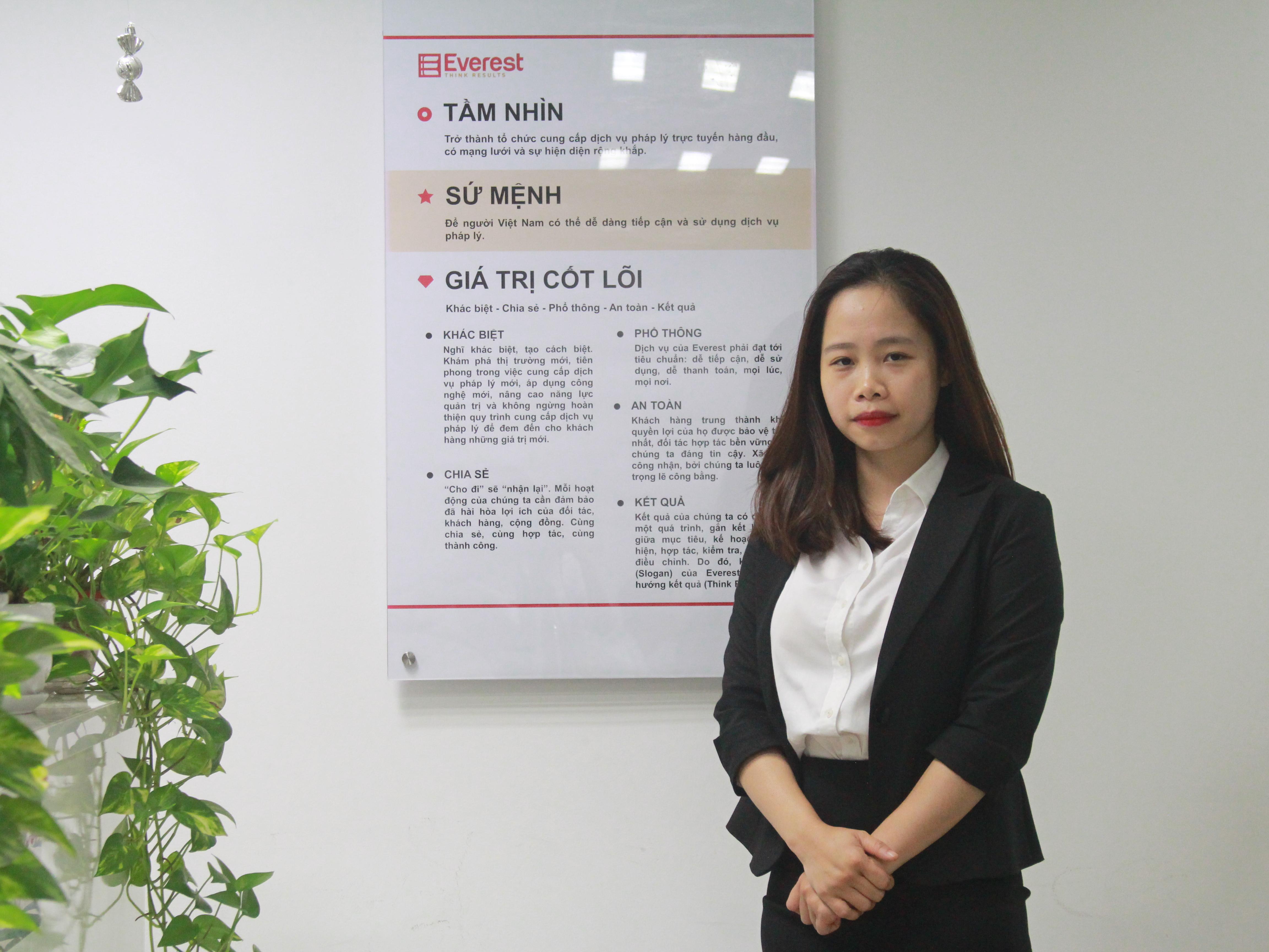 Luật sư Nguyễn Thị Hoài Thương - Công ty Luật TNHH Everest - Tổng đài tư vấn (24/7): 1900 6198