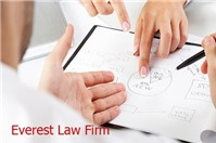 Thay đổi đăng ký kinh doanh của doanh nghiệp