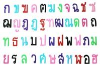 Đăng ký nhãn hiệu bằng tiếng Thái Lan, được không?