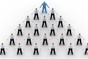 Cách thức thực hiện việc thành lập mới công ty TNHH một thành viên