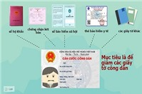 Tư vấn pháp luật: Lệ phí làm thẻ căn cước công dân