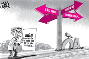 Diện tích đất tối thiểu để được tách thửa Thủ Đức?