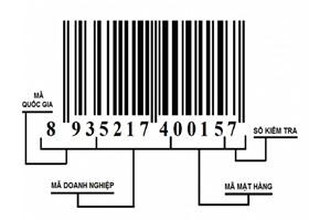 Mã số mã vạch - Những vấn đề cơ bản cần lưu ý